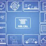 Anwendungen mit Zukunftspotential & Mehrwert: Dosieraufgaben im Bereich Brennstoffzelle Bildquelle: Adobe Stock