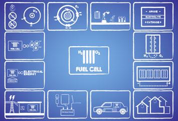 Anwendungen mit Zukunftspotential & Mehrwert: Dosieraufgaben in der Brennstoffzellen Fertigung Bildquelle: Adobe Stock
