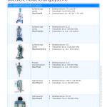 ViscoTec-Uebersicht_Aufbereitungssysteme